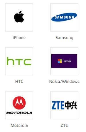 En del av varumärkena som finns