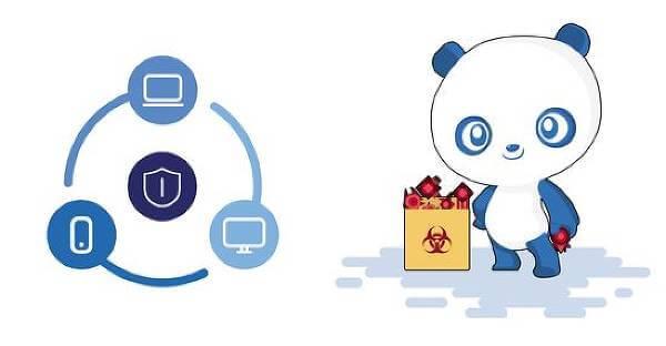En aktiveringskod skickas per mejl och sedan kan du börja använda dig av Pandas program och tjänster.